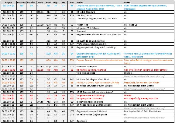 poker turnier regeln pdf